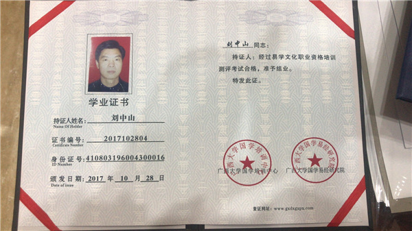 广西大学风水入门班第一届优秀学员